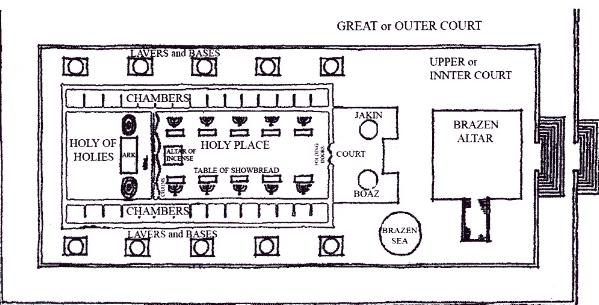 I Kings 6,7. Solomon's Temple.