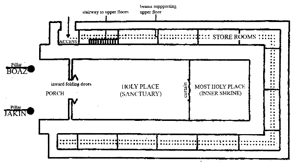 image about Printable Diagram of the Tabernacle known as I Kings 6,7. Solomons Temple.